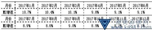 全年人民币贷款增加16.17万亿元 12月末M2同比增长8.1%