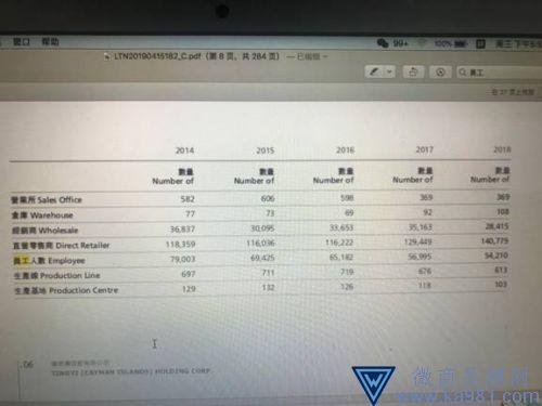 康师傅大陆市场瘦身:5年裁员近2.5万人