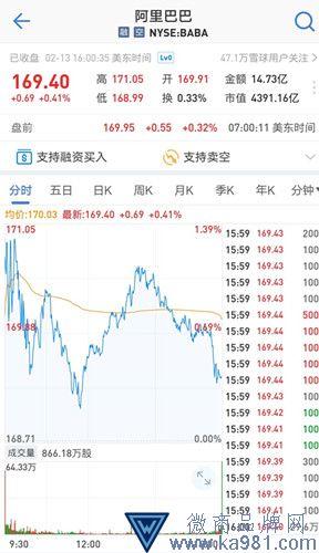 阿里巴巴宣布入股B站 持股比例约8%