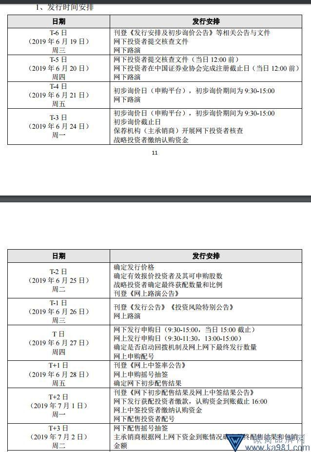 科创板第一股诞生 华兴源创6月27日开始申购