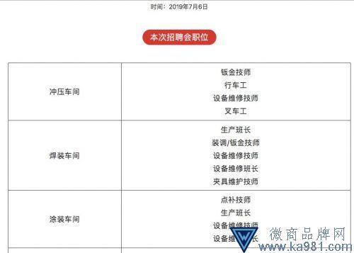 特斯拉对Model3再调价 上海招聘约500人竞争28个职位